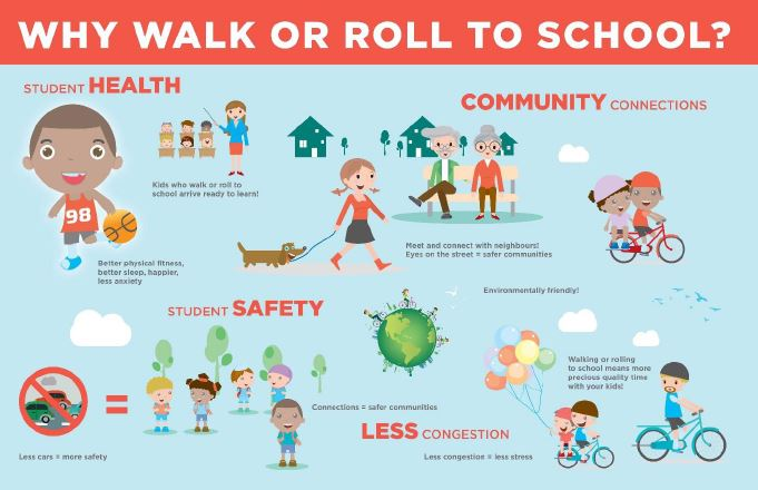 why walk or roll to school diagram